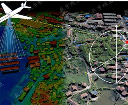 新品速递 | LiGeoreference激光雷达点云解算软件